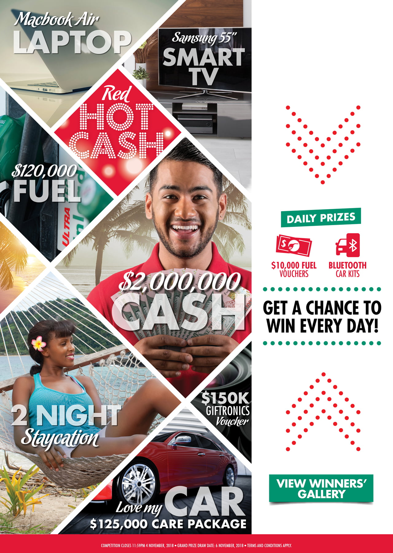Red Hot Cash Winners & Prizes