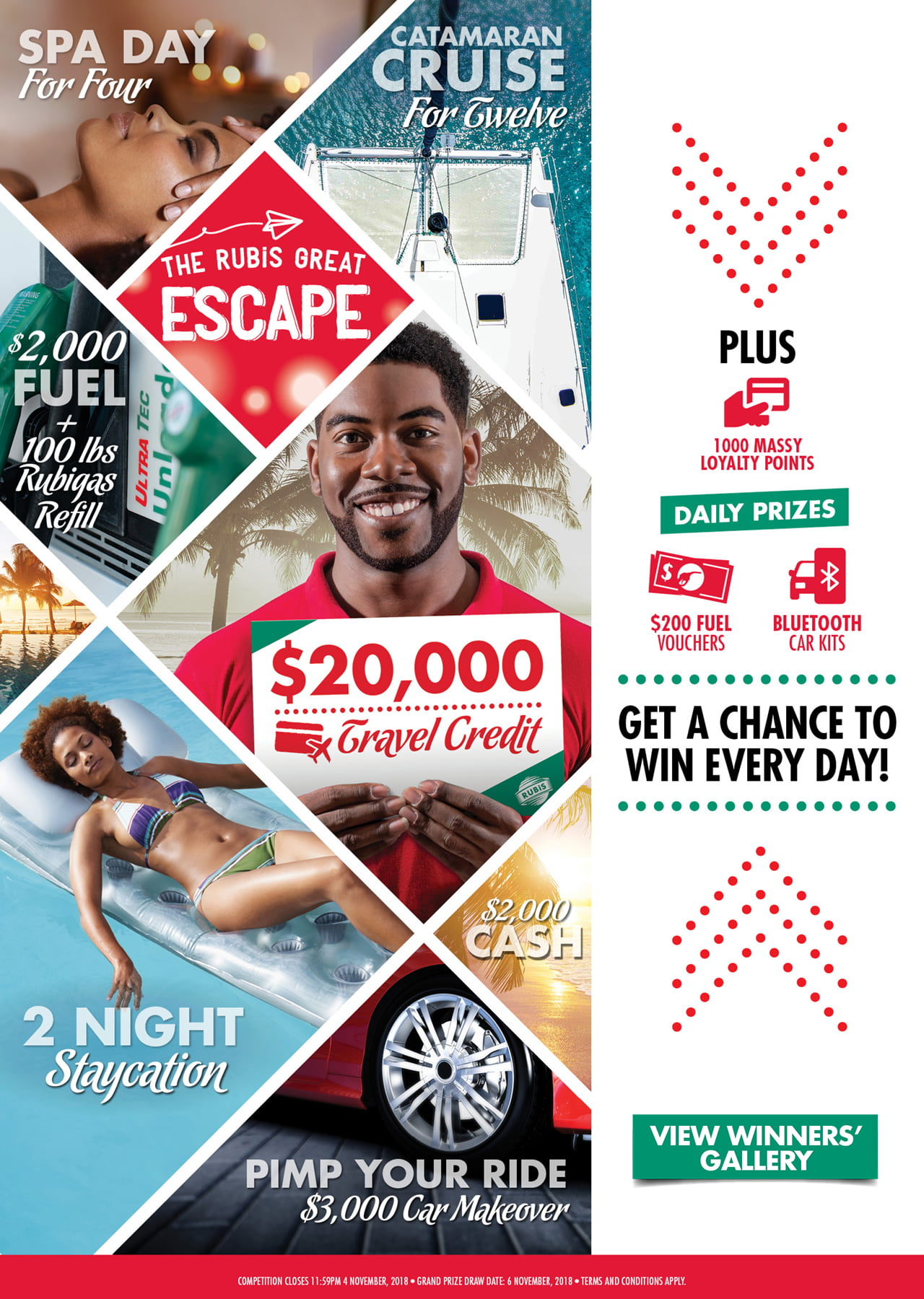 Red Hot Cash Prizes & Winners